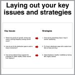 toolkit key issues and strategies