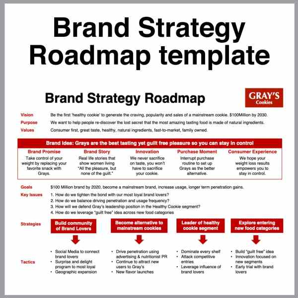 Toolkit brand strategy roadmap