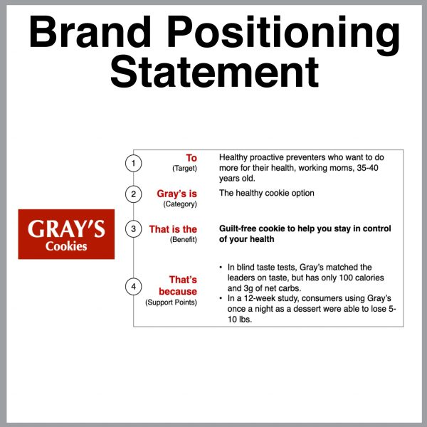 Toolkit Brand Positioning Statement exmple