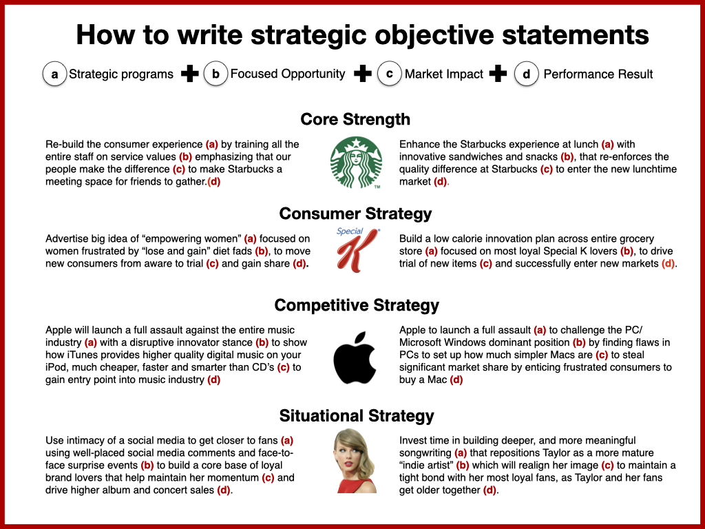 strategy statements