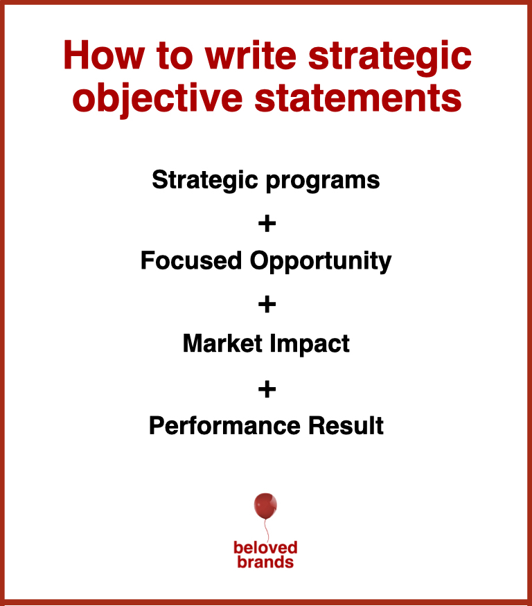 strategic statement example