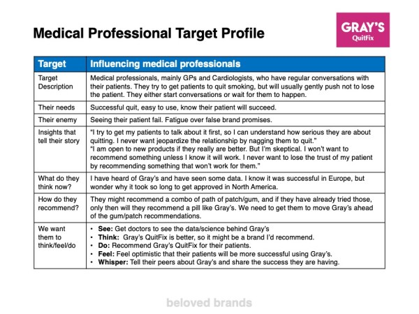 healthcare medical professional proflle