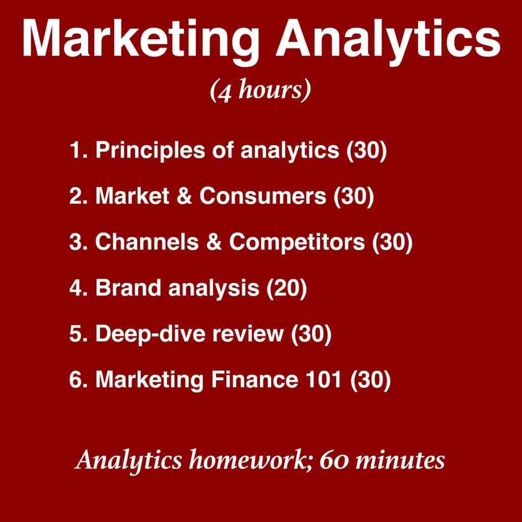 Mini MBA marketing analytics course