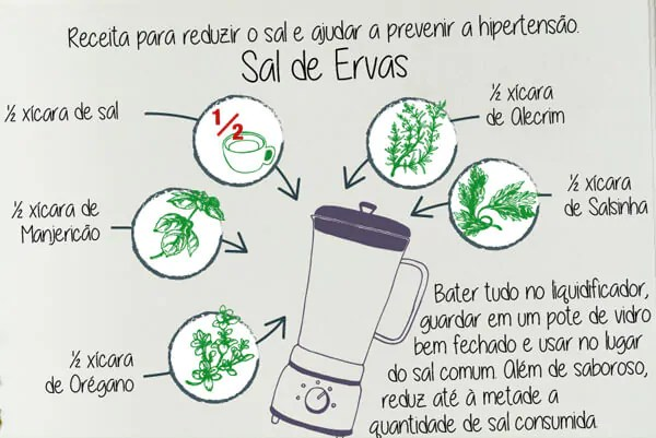 receita de sal de ervas para hipertensos