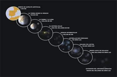 Distâncias-do-Universo.jpg
