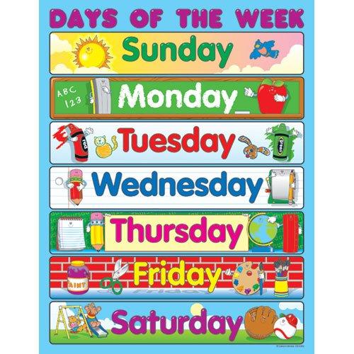 Ficha Informativa – Days of the week (1)