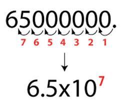 Notação científica e operações com notação científica