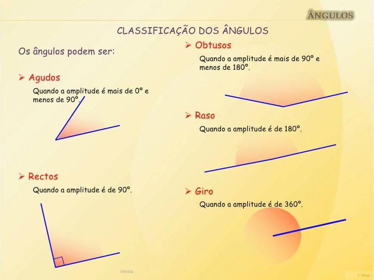 Ângulos - Classificação e amplitude e medição