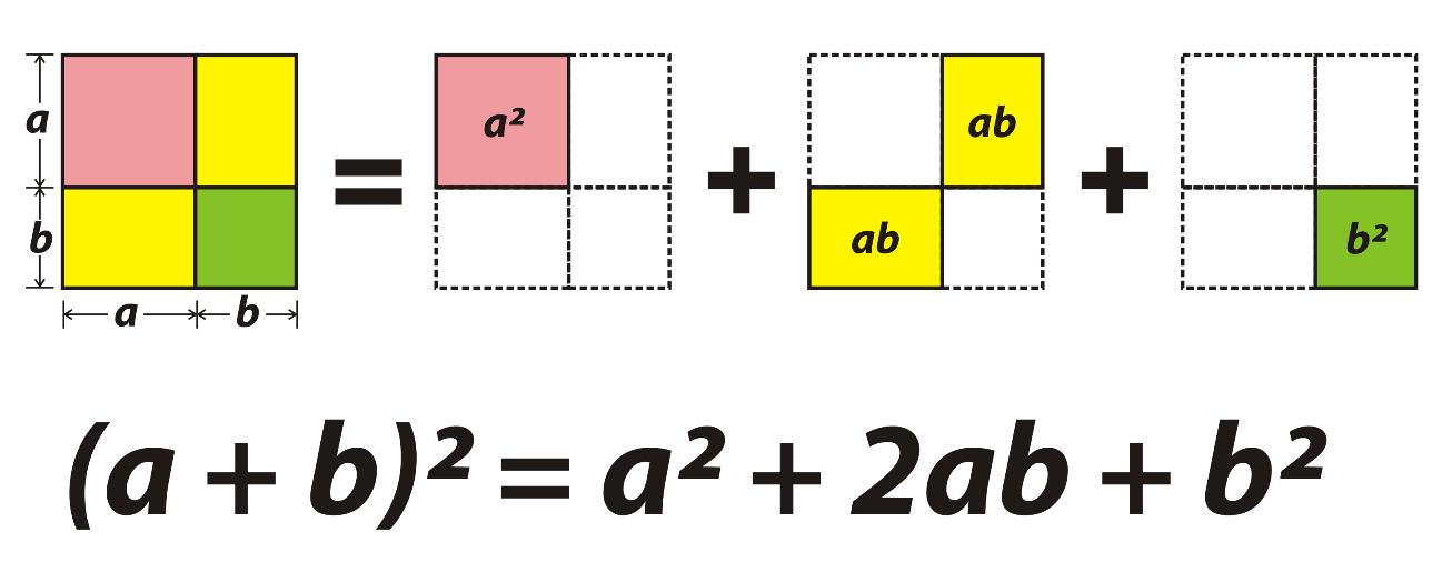 Ficha de Trabalho – Casos notáveis da multiplicação e fatorização (4)