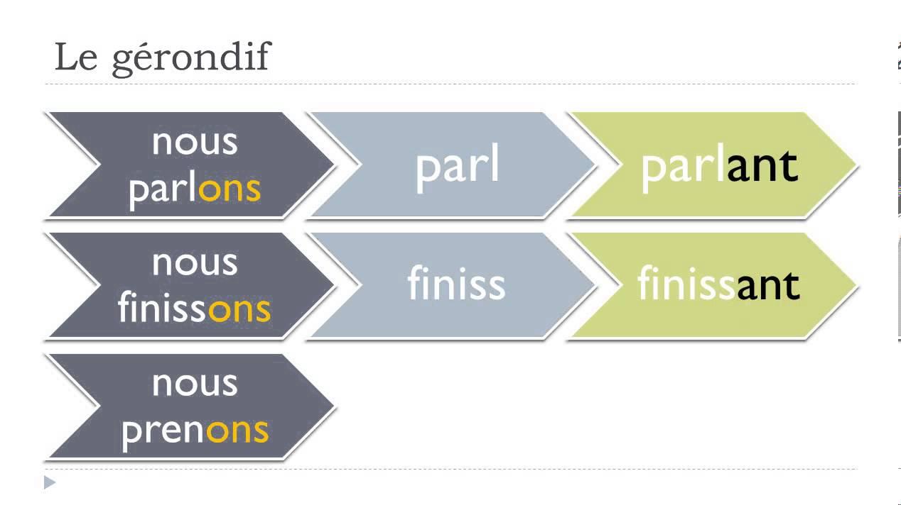Ficha de Trabalho – Le Gérondif (3)
