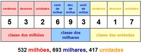 Decomposição-e-ordenação-de-números.jpeg
