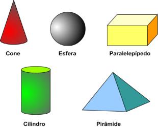 Os-Sólidos-Geométricos.png