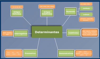 Determinantes.png
