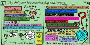 Why did we break up? An infographic