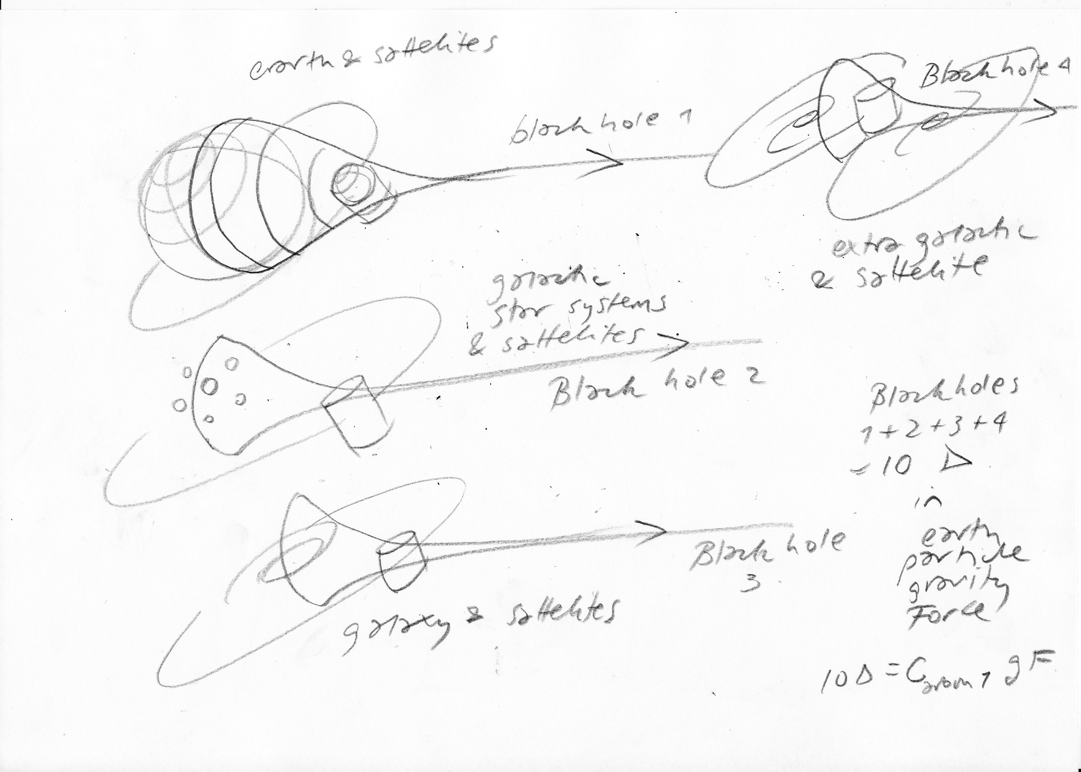 Sci Fi Reality E Size Of Galactic Compression