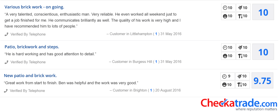 Patio, paving and brickwork reviews via CheckaTrade