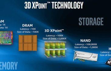 Micron ya trabaja en la segunda generación de 3D XPoint - benchmarkhardware