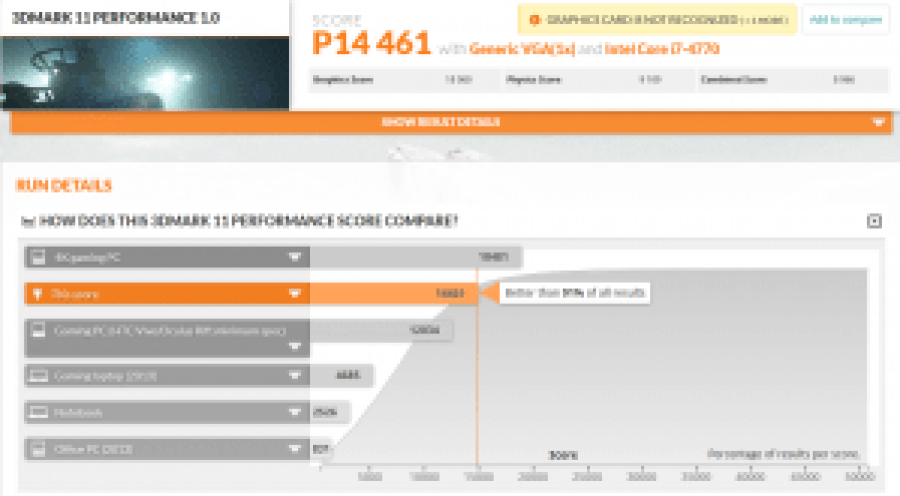 AMD-RX-480-3D-Mark-11-Performance-Benchmarks