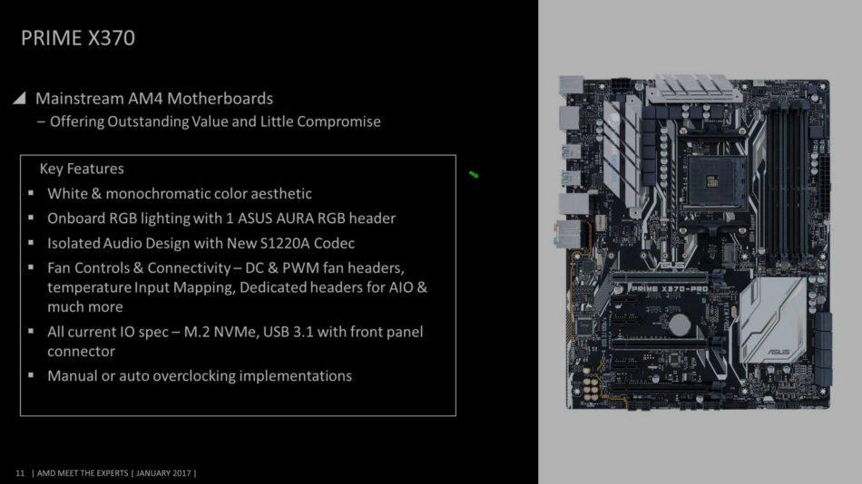 Se filtran las especificaciones y precio de placas bases ASUS con socket AM4