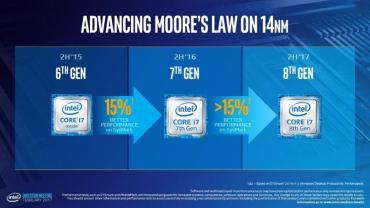 Computex 2017: Intel muestra un adelanto de Z370 y Coffe Lake 6 núcleos