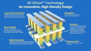 3dxpoint_intel-bh