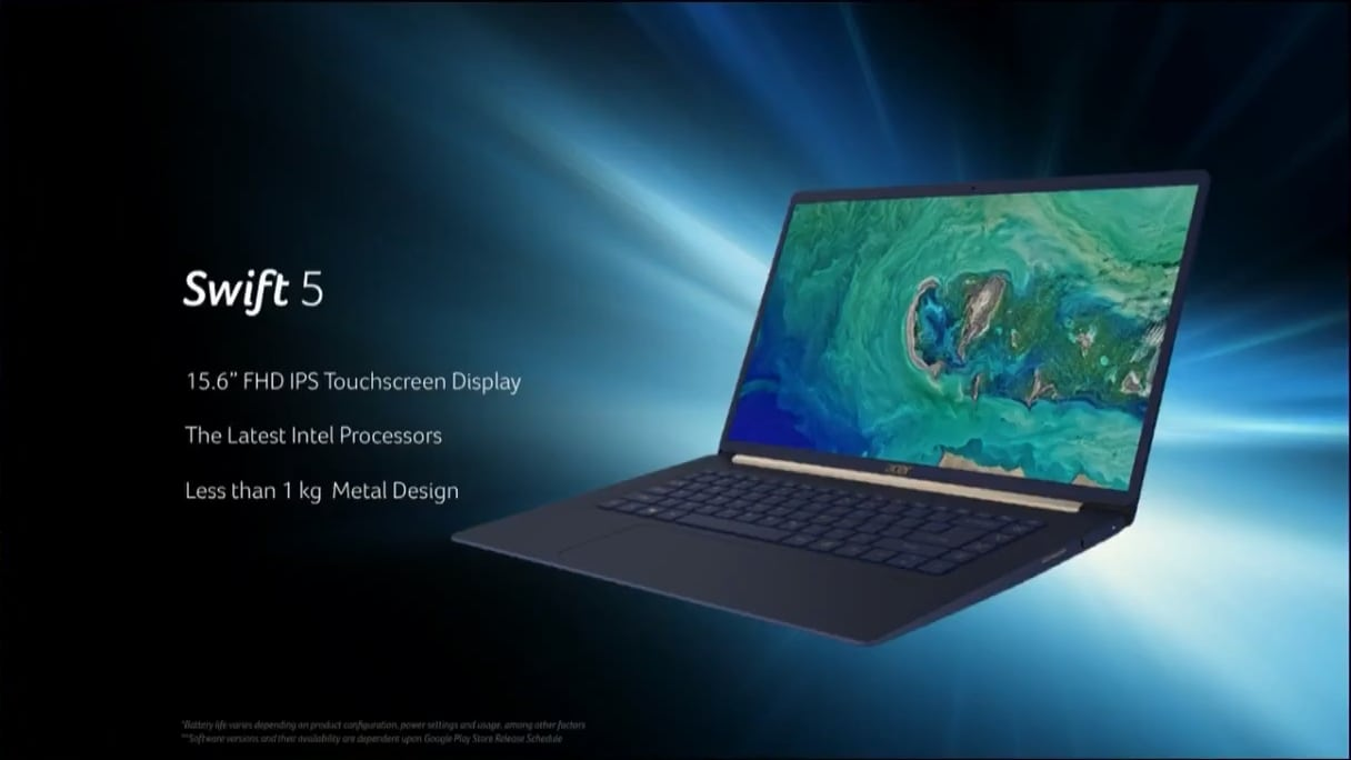 Acer-Swift-5-benchmarkhardware