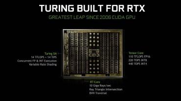NVIDIA-RTX-Turing-GPU-Benchmarkhardware-1