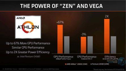 AMD-Athlon-200GE-Perfomance-1-Benchmarkhardware