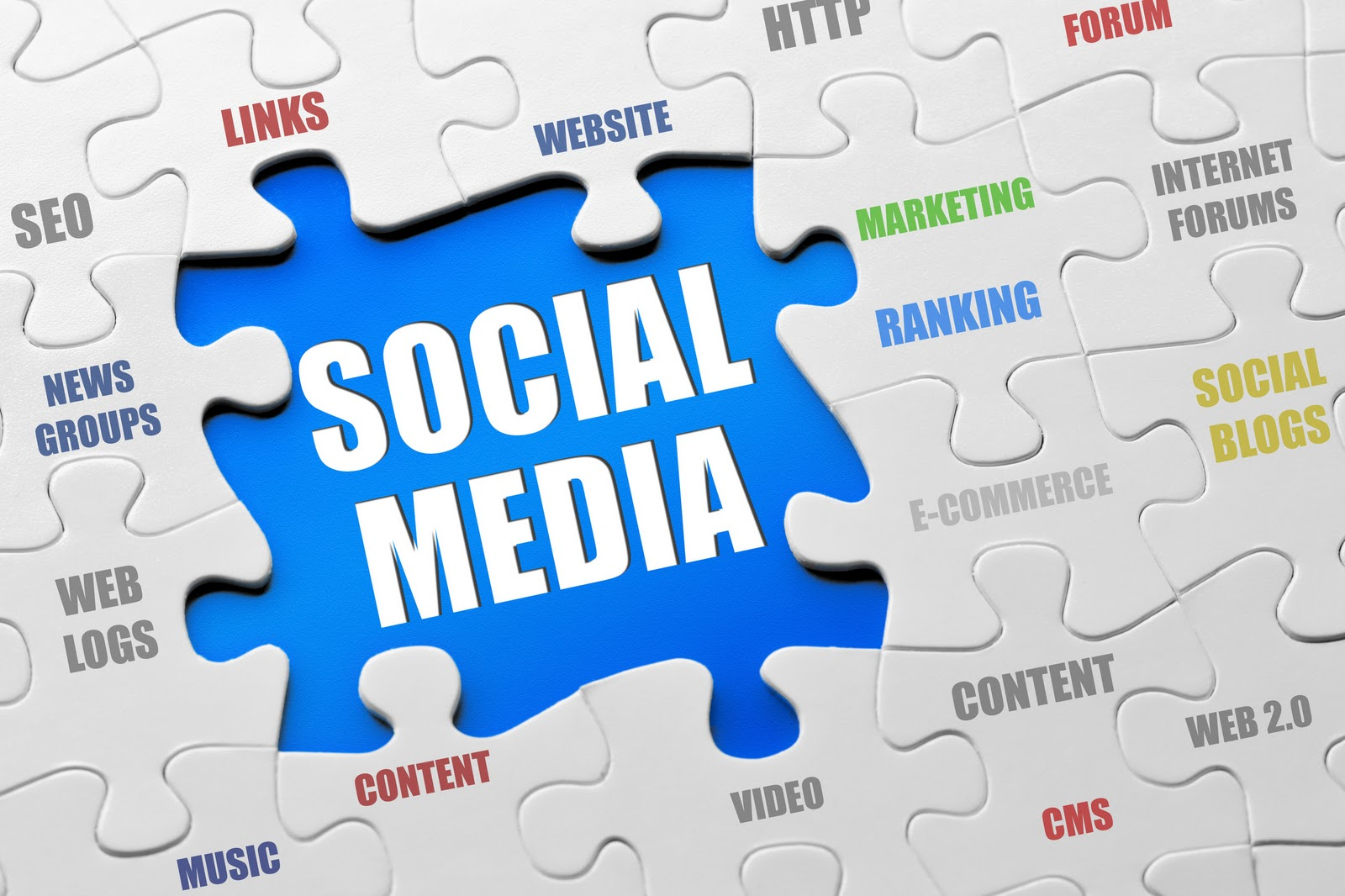 Engaging Potential Clients Through Social Media - Benchmark Realty Tennessee