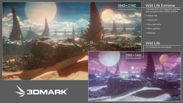 Comparison of 3DMark Wild Life and 3DMark Wild Life               Extreme benchmarks