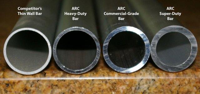 ARC-Bar-Compare