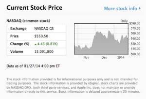 Apple-Aktienkurs-27-01-14