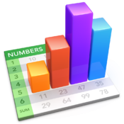 Numbers iWork Icon. Quelle: Apple