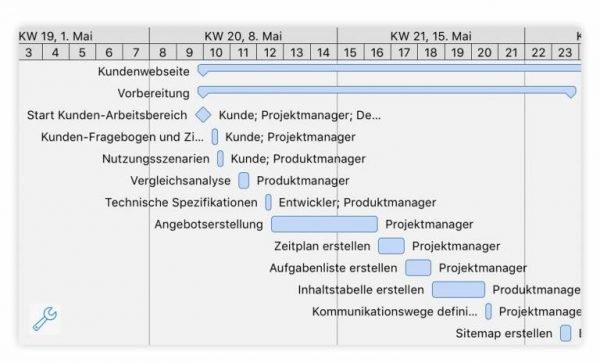 Drehen des iPhone schaltet die Ansicht auf grafische Darstellung, hier: Gantt-Chart, um. Bild: ProjectWizards