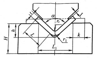 1-7 Schematic diagram of the mold structure of the bent V