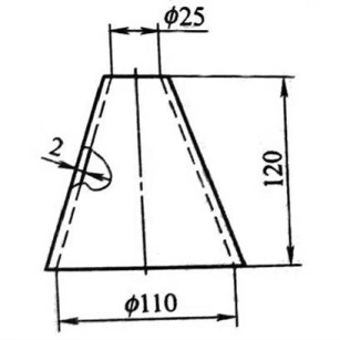 1-16 The structure of the small frustum