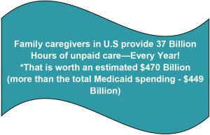 Who Will Pay for Long term Care?