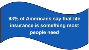 Life Insurance Stats California