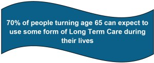 Long Term Care in Temecula