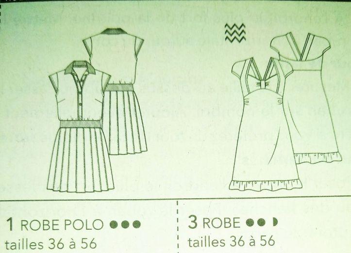 dessin technique robes