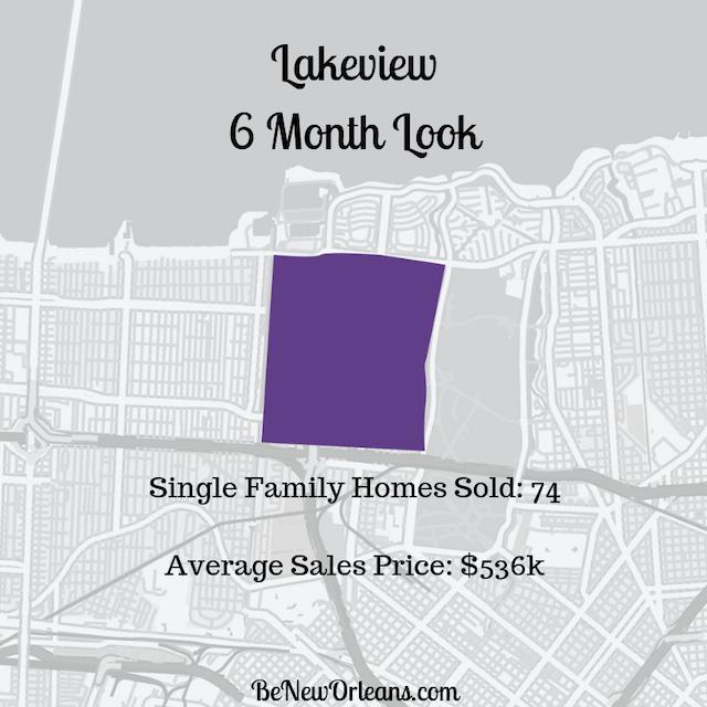 Best New Orleans neighborhoods