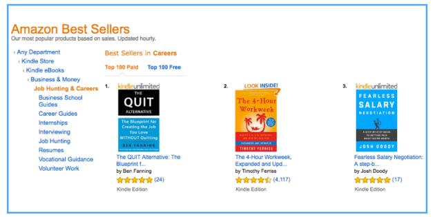 Blog to Bestseller