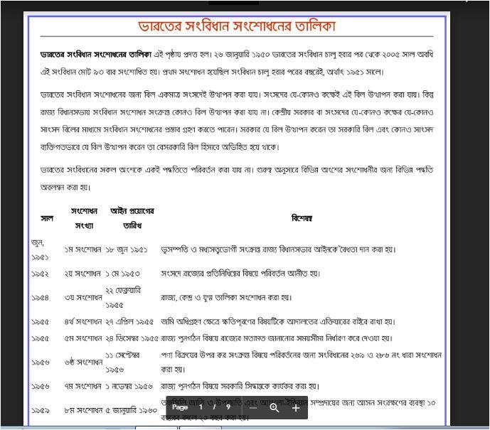 indian constitution in Bengali(amendment) pdf download | সংবিধান সংশোধন 1