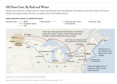 Oil_flows_east_NYT
