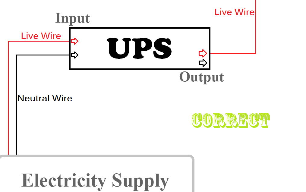 methods for circuiting ups & inverter with house & office wiring Ups Wiring Schematic circuit_diagram_no_5 benign blog ups wiring schematic