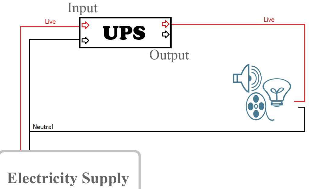 Circuit_Diagram_No_7_Untagged?resize\\\\\\\=665%2C408 elevator wiring diagram relay abbreviation wiring blueprint elevator wiring diagram free at nearapp.co