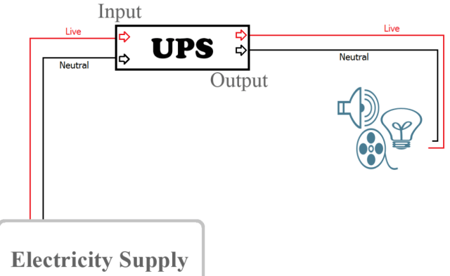 methods for circuiting ups inverter house office wiring circuit diagram no 8 benign blog