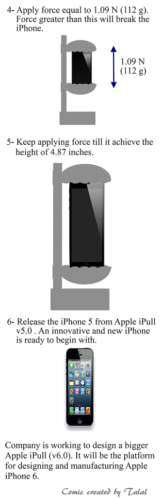 iPhone-5-Blueprint-Comic-Part-2-Resized-Benign-Blog