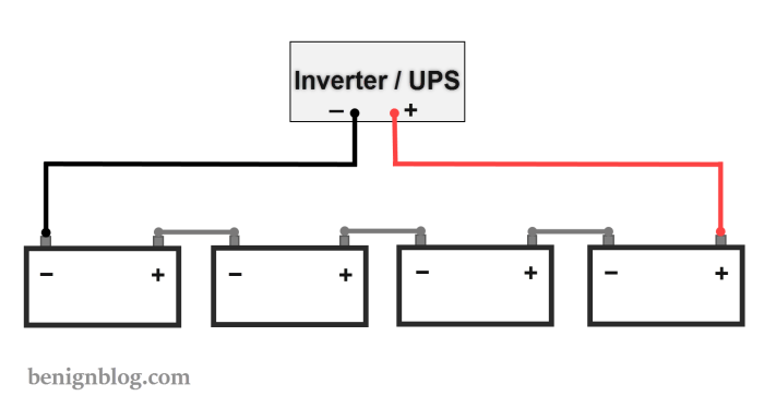 4 Batteries Connected in Series with Power Inverter / UPS - Wiring Diagram