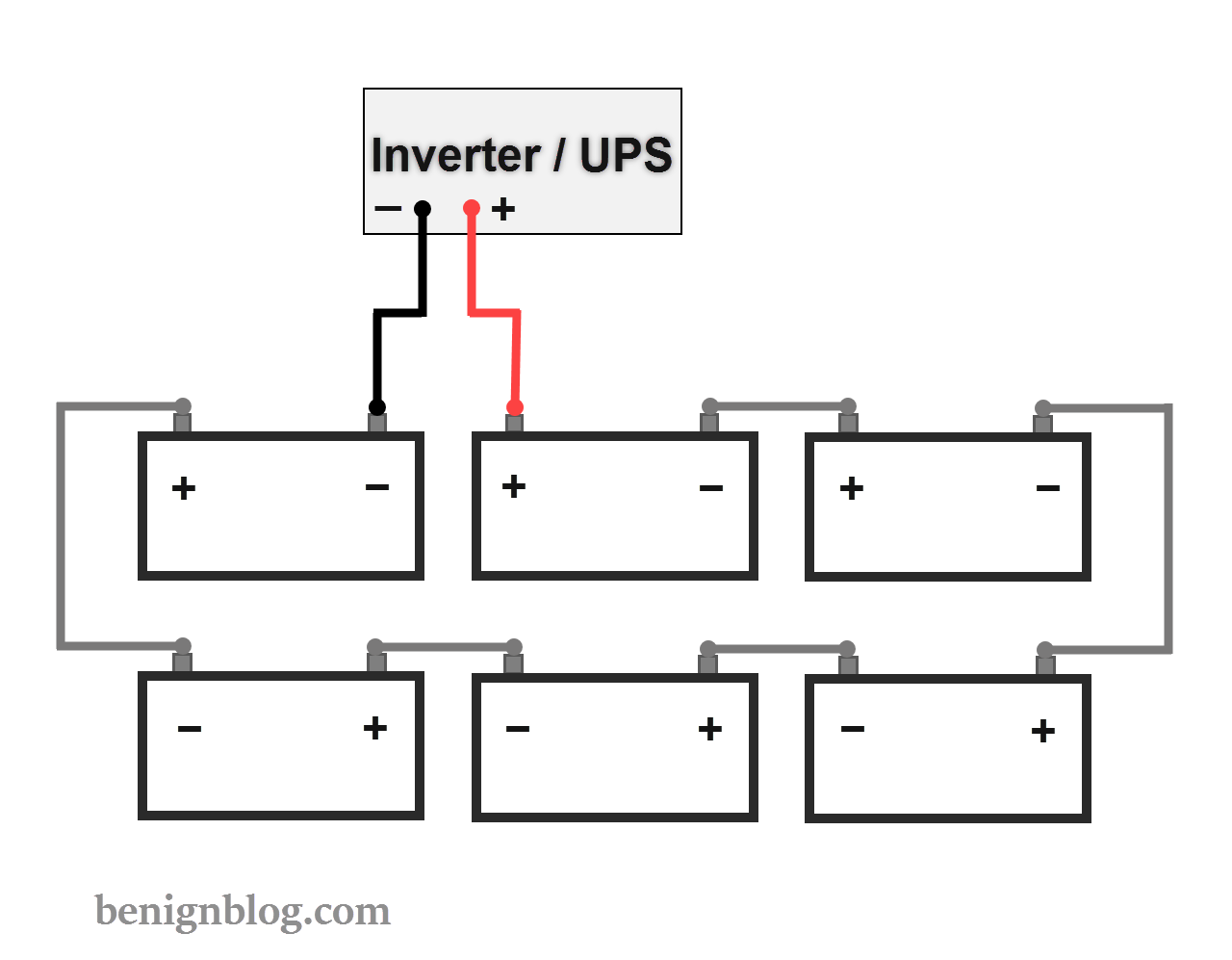 how to connect 2 4 6 8 10 12 batteries in series with power inverter rh benignblog com A Simple Battery Circuit Diagram Battery Symbol Circuit Diagram